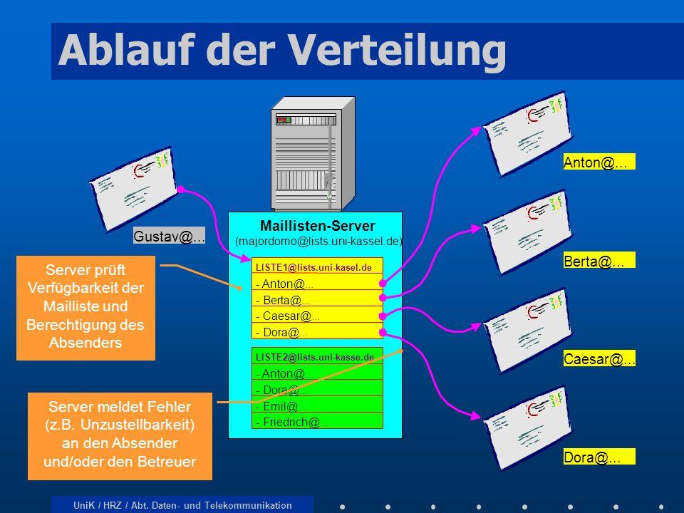 UniK / HRZ / Abt. Daten- und Telekommunikation Ablauf der Verteilung Server prüft Verfügbarkeit der Mailliste und Berechtigung des Absenders Server me