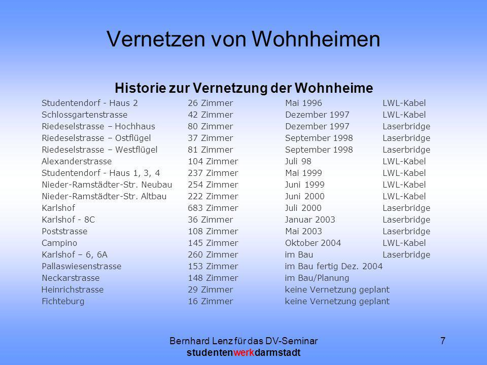 Bernhard Lenz für das DV-Seminar studentenwerkdarmstadt 7 Vernetzen von Wohnheimen Historie zur Vernetzung der Wohnheime Studentendorf - Haus 226 Zimm