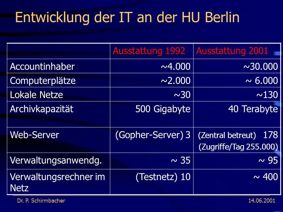 Entwicklung der IT an der HU Berlin Ausstattung 1992Ausstattung 2001 Accountinhaber~4.000~30.000 Computerplätze~2.000~ 6.000 Lokale Netze~30~130 Archi