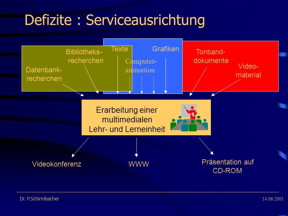 Dr. P.Schirmbacher 14.06.2001 Erarbeitung einer multimedialen Lehr- und Lerneinheit VideokonferenzWWW Präsentation auf CD-ROM Datenbank- recherchen Bi
