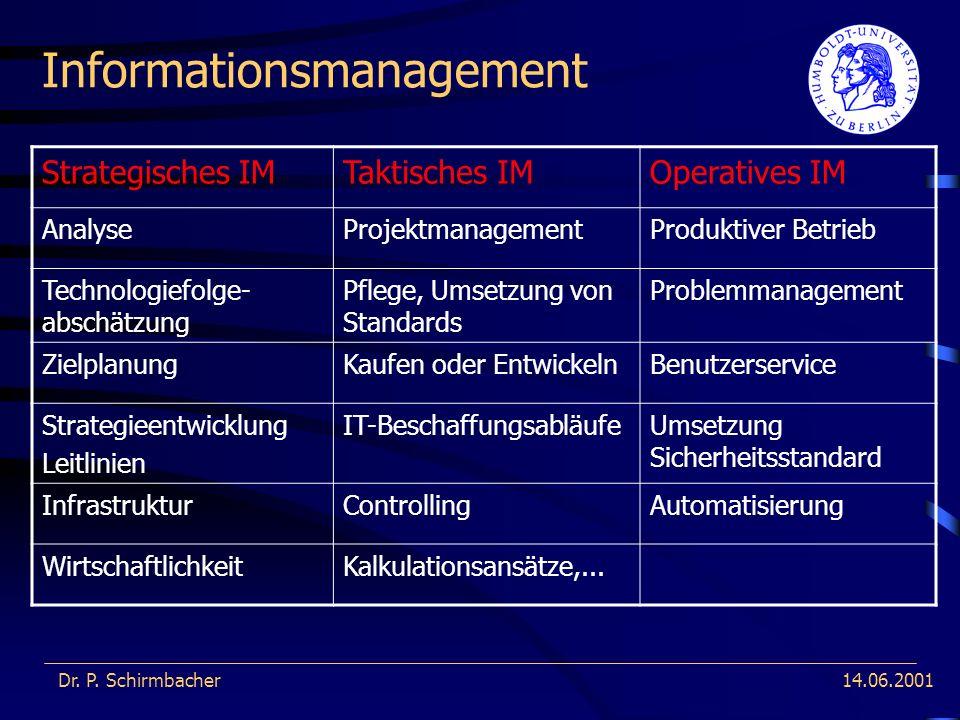 Informationsmanagement Strategisches IMTaktisches IMOperatives IM AnalyseProjektmanagementProduktiver Betrieb Technologiefolge- abschätzung Pflege, Um
