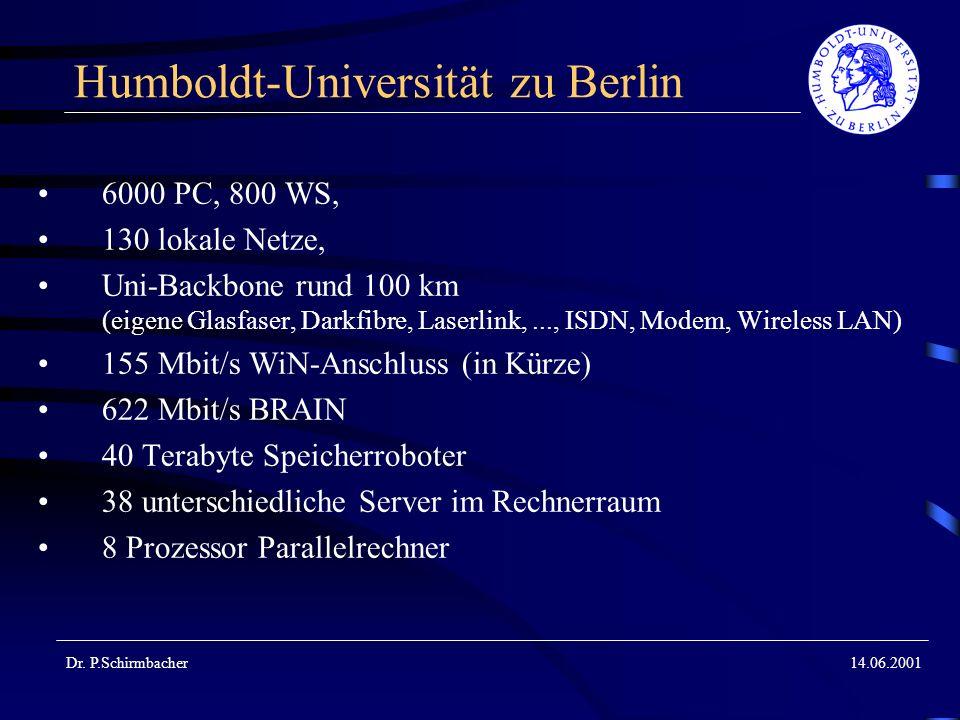 Entwicklung der IT an der HU Berlin Ausstattung 1992Ausstattung 2001 Accountinhaber~4.000~30.000 Computerplätze~2.000~ 6.000 Lokale Netze~30~130 Archivkapazität500 Gigabyte40 Terabyte Web-Server(Gopher-Server) 3 (Zentral betreut) 178 (Zugriffe/Tag 255.000) Verwaltungsanwendg.~ 35~ 95 Verwaltungsrechner im Netz (Testnetz) 10~ 400 14.06.2001 Dr.