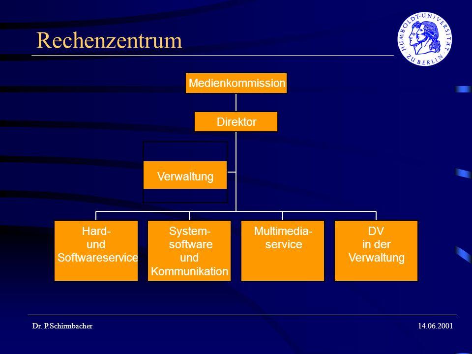 Dr. P.Schirmbacher14.06.2001 Rechenzentrum Verwaltung Hard- und Softwareservice System- software und Kommunikation Multimedia- service DV in der Verwa