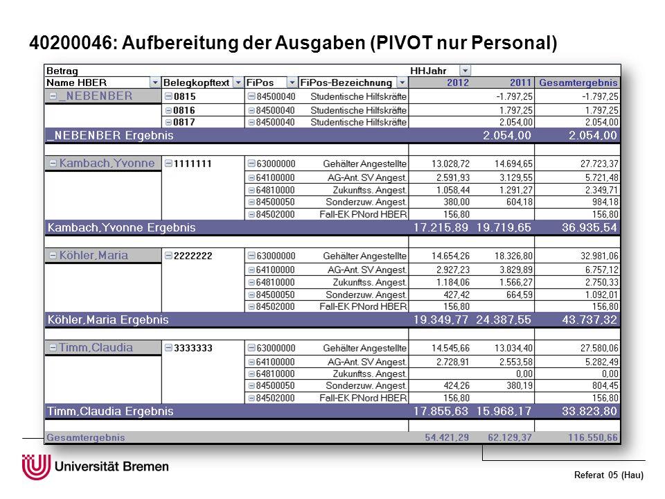 Referat 05 (Hau) 40200046: Aufbereitung der Ausgaben (PIVOT nur Personal)