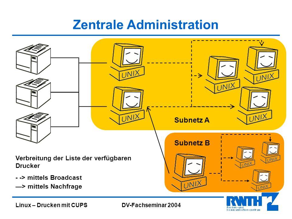 Linux – Drucken mit CUPS DV-Fachseminar 2004 Zentrale Administration Verbreitung der Liste der verfügbaren Drucker - -> mittels Broadcast Subnetz A Subnetz B > mittels Nachfrage