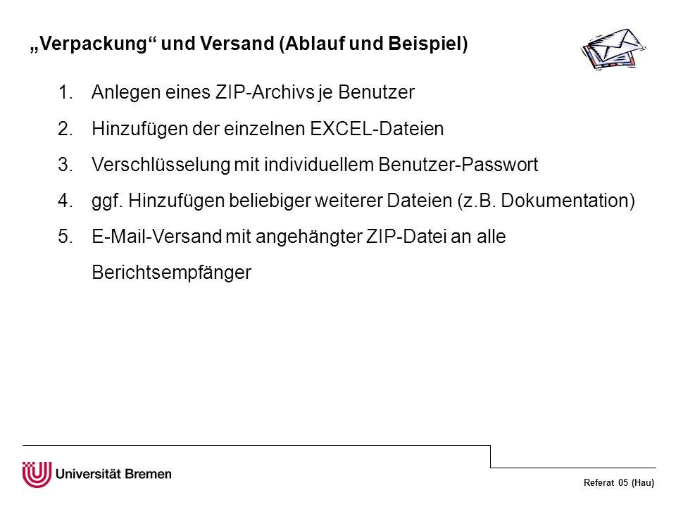Referat 05 (Hau) Verpackung und Versand (Ablauf und Beispiel) 1.Anlegen eines ZIP-Archivs je Benutzer 2.Hinzufügen der einzelnen EXCEL-Dateien 3.Verschlüsselung mit individuellem Benutzer-Passwort 4.ggf.