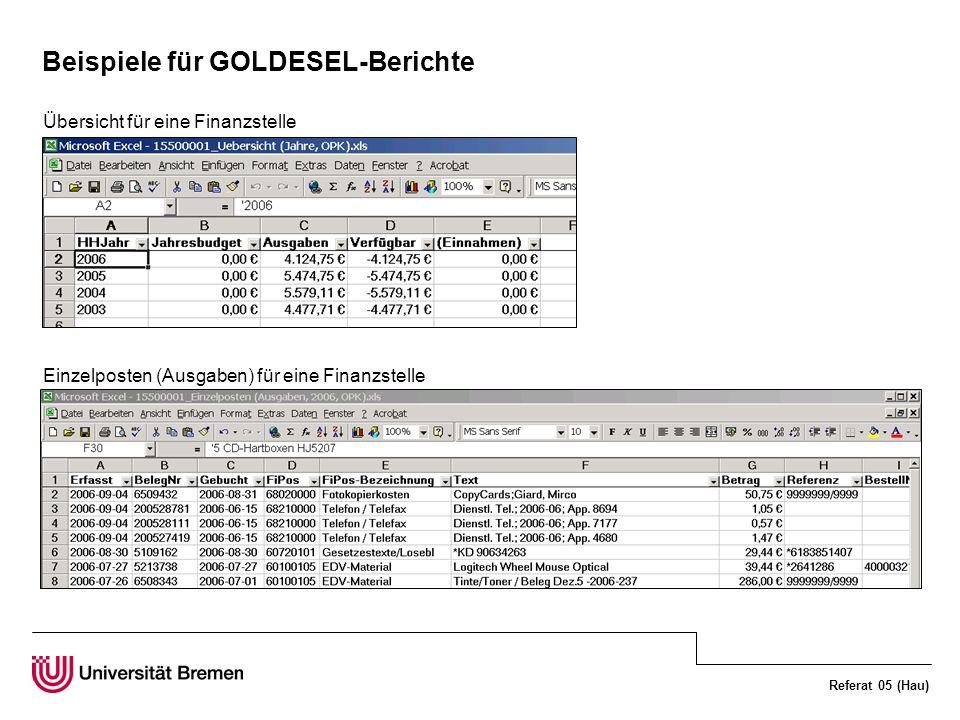 Referat 05 (Hau) Beispiele für GOLDESEL-Berichte Übersicht für eine Finanzstelle Einzelposten (Ausgaben) für eine Finanzstelle