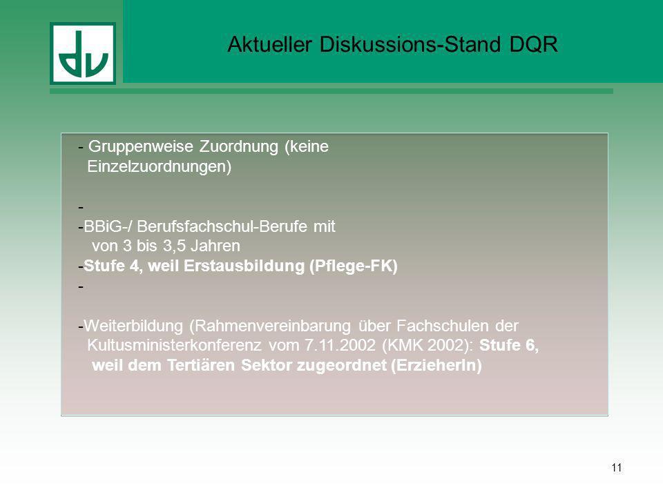 Aktueller Diskussions-Stand DQR 11 - Gruppenweise Zuordnung (keine Einzelzuordnungen) - -BBiG-/ Berufsfachschul-Berufe mit von 3 bis 3,5 Jahren -Stufe