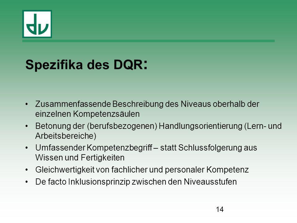 Spezifika des DQR : Zusammenfassende Beschreibung des Niveaus oberhalb der einzelnen Kompetenzsäulen Betonung der (berufsbezogenen) Handlungsorientier