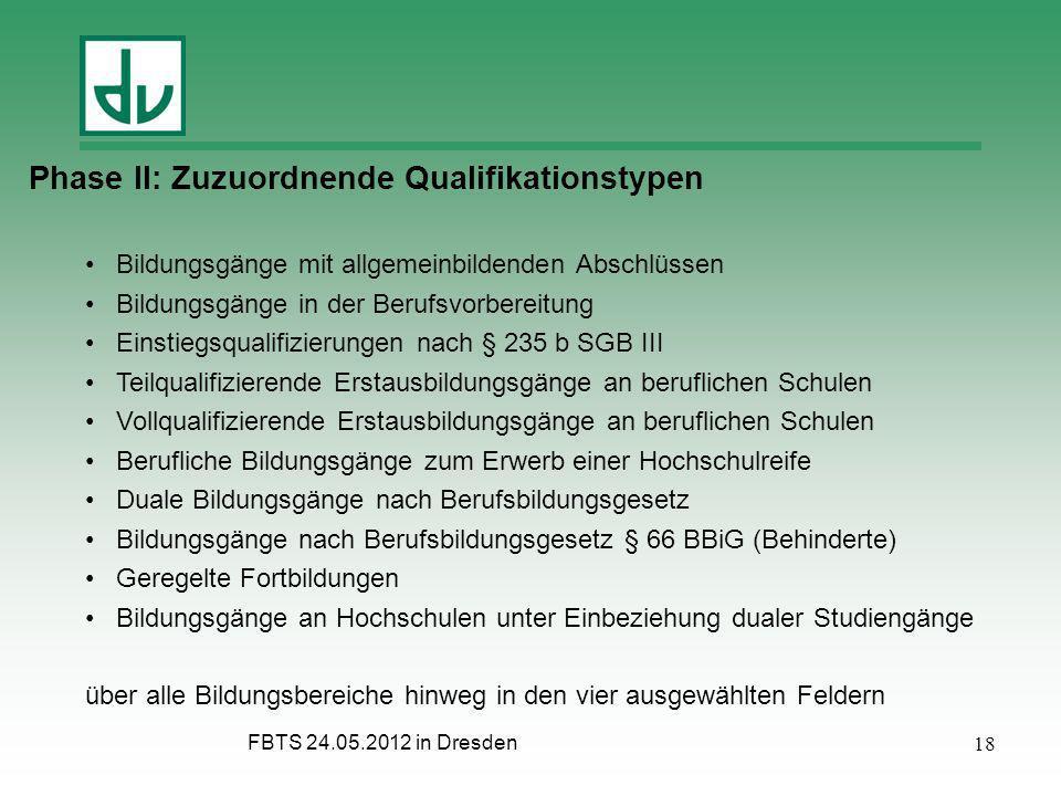 FBTS 24.05.2012 in Dresden Phase II: Zuzuordnende Qualifikationstypen Bildungsgänge mit allgemeinbildenden Abschlüssen Bildungsgänge in der Berufsvorb