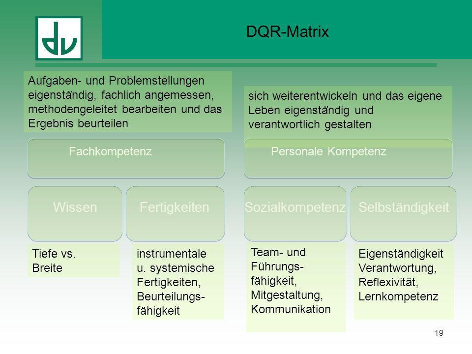 FachkompetenzPersonale Kompetenz DQR-Matrix Wissen FertigkeitenSozialkompetenzSelbständigkeit 19 Tiefe vs. Breite instrumentale u. systemische Fertigk