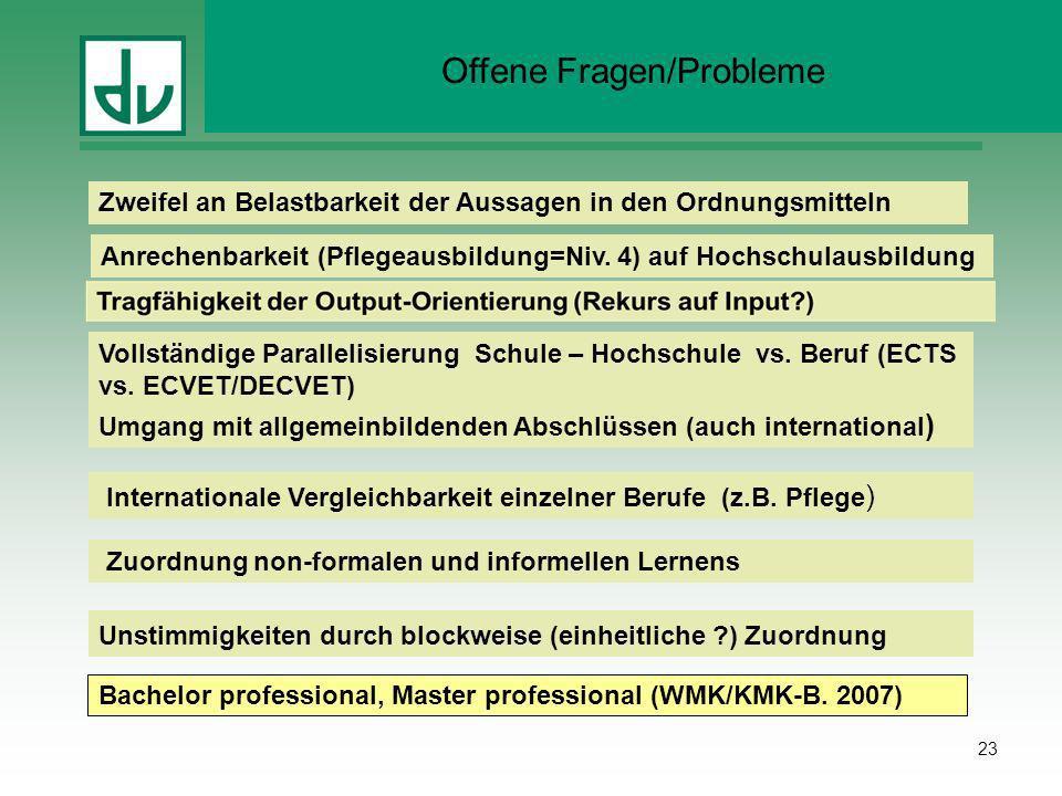 Offene Fragen/Probleme Zweifel an Belastbarkeit der Aussagen in den Ordnungsmitteln Internationale Vergleichbarkeit einzelner Berufe (z.B. Pflege ) Um