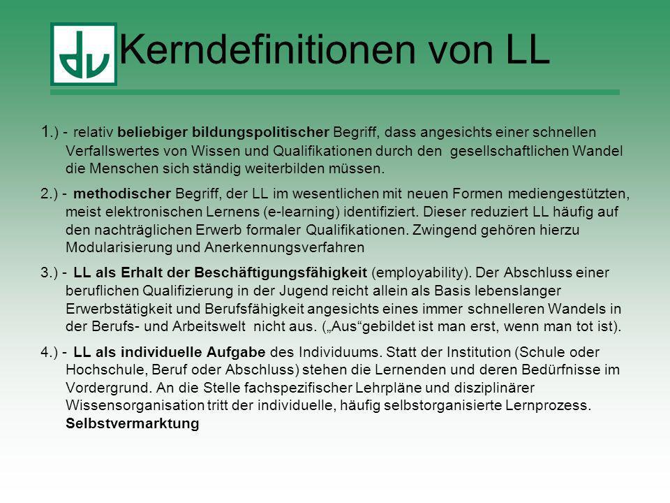 Kerndefinitionen von LL 1.) -relativ beliebiger bildungspolitischer Begriff, dass angesichts einer schnellen Verfallswertes von Wissen und Qualifikati