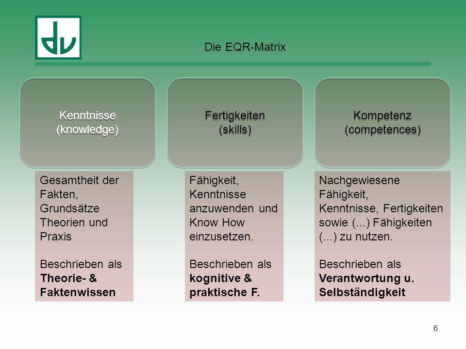 Phase II: Verfahren der Zuordnung Grundlage = Ordnungsmittel wie Lehrpläne, KMK-Rahmenvereinbarungen etc.