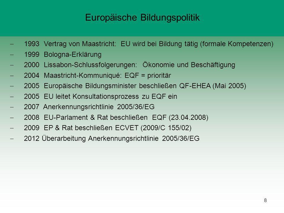 Europäische Bildungspolitik 8 1993 Vertrag von Maastricht: EU wird bei Bildung tätig (formale Kompetenzen) 1999 Bologna-Erklärung 2000 Lissabon-Schlus