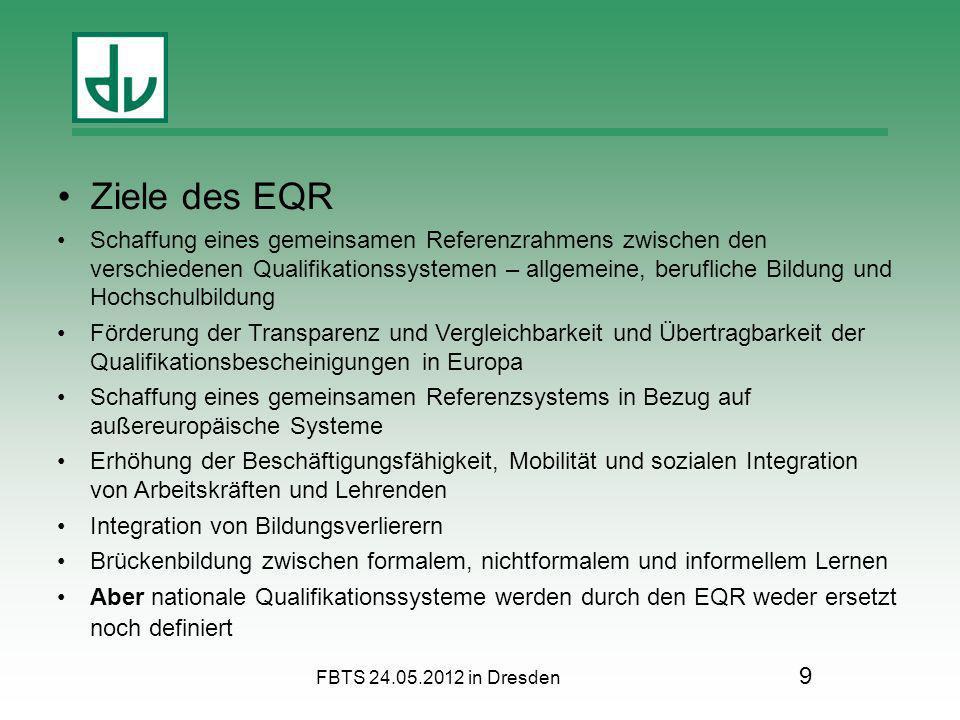 FBTS 24.05.2012 in Dresden … ist kein regulierendes Instrument … beschreibt die Gleichwertigkeit, nicht die Gleichartigkeit von Qualifikationen … greift nicht in die bestehenden Zugangsberechtigungen im Bildungssystem ein … dient der Zuordnung von Qualifikationen, nicht von individuellen Kompetenzen … soll die Ergebnisse informellen Lernens einbeziehen, ist jedoch kein Anerkennungsinstrument … hat keinen Einfluss auf bereits getroffene europäische Vereinbarungen - EU-Richtlinie zur Anerkennung von Berufsqualifikationen (2005/36/EG) - EU-Richtlinie zu Dienstleistungen (2006/123/EG) - Qualifikationsrahmen für den europäischen Hochschulraum Abgrenzungen.
