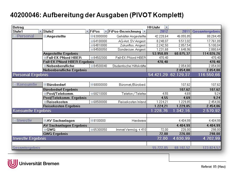 Referat 05 (Hau) 40200046: Aufbereitung der Ausgaben (PIVOT Komplett)