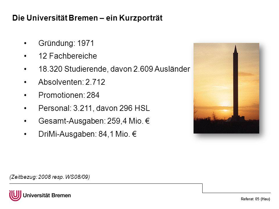 Referat 05 (Hau) Die Universität Bremen – ein Kurzporträt Gründung: 1971 12 Fachbereiche 18.320 Studierende, davon 2.609 Ausländer Absolventen: 2.712