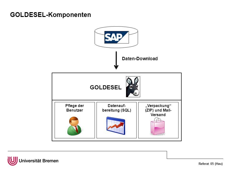 Referat 05 (Hau) GOLDESEL-Komponenten Verpackung (ZIP) und Mail- Versand Pflege der Benutzer Datenauf- bereitung (SQL) GOLDESEL Daten-Download