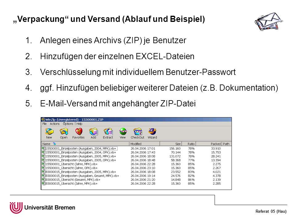 Referat 05 (Hau) Verpackung und Versand (Ablauf und Beispiel) 1.Anlegen eines Archivs (ZIP) je Benutzer 2.Hinzufügen der einzelnen EXCEL-Dateien 3.Ver