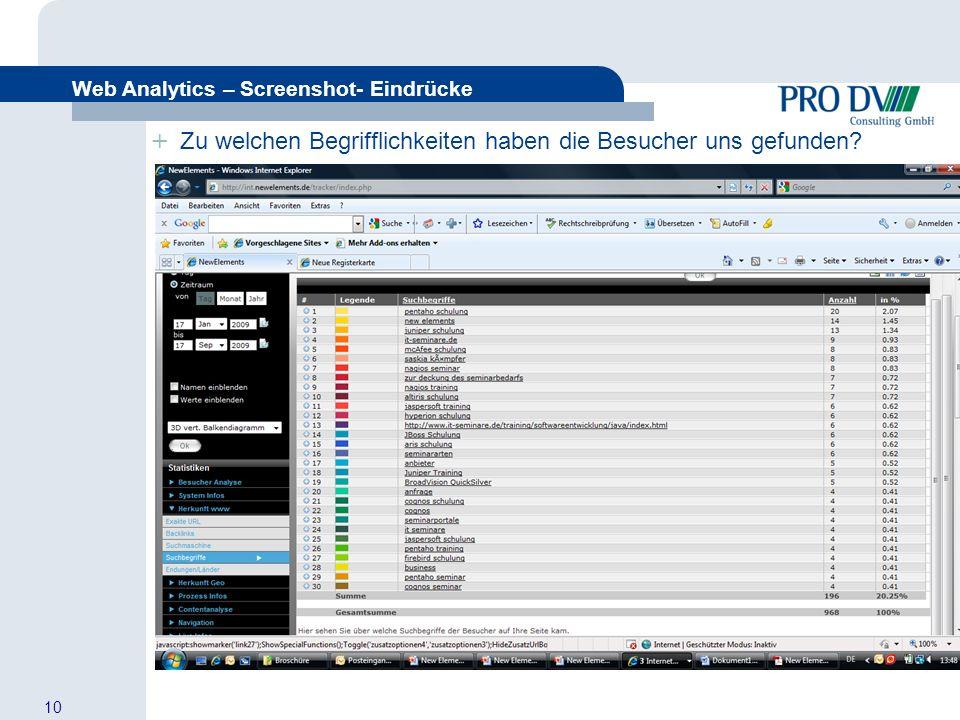 10 Web Analytics – Screenshot- Eindrücke Aus Besuchern Kunden machen + Zu welchen Begrifflichkeiten haben die Besucher uns gefunden