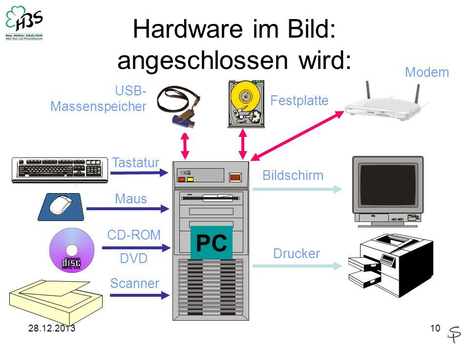 28.12.201310 Bildschirm Drucker Maus Tastatur Scanner CD-ROM DVD Modem Festplatte USB- Massenspeicher PC Hardware im Bild: angeschlossen wird: