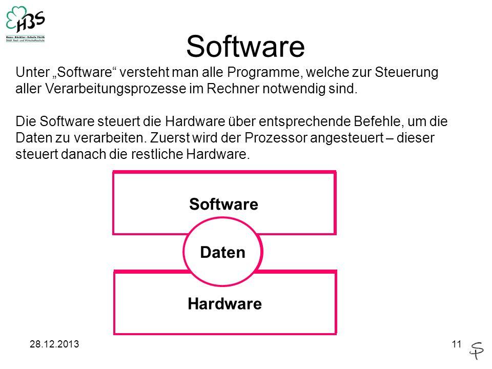 28.12.201311 Hardware Unter Software versteht man alle Programme, welche zur Steuerung aller Verarbeitungsprozesse im Rechner notwendig sind. Die Soft