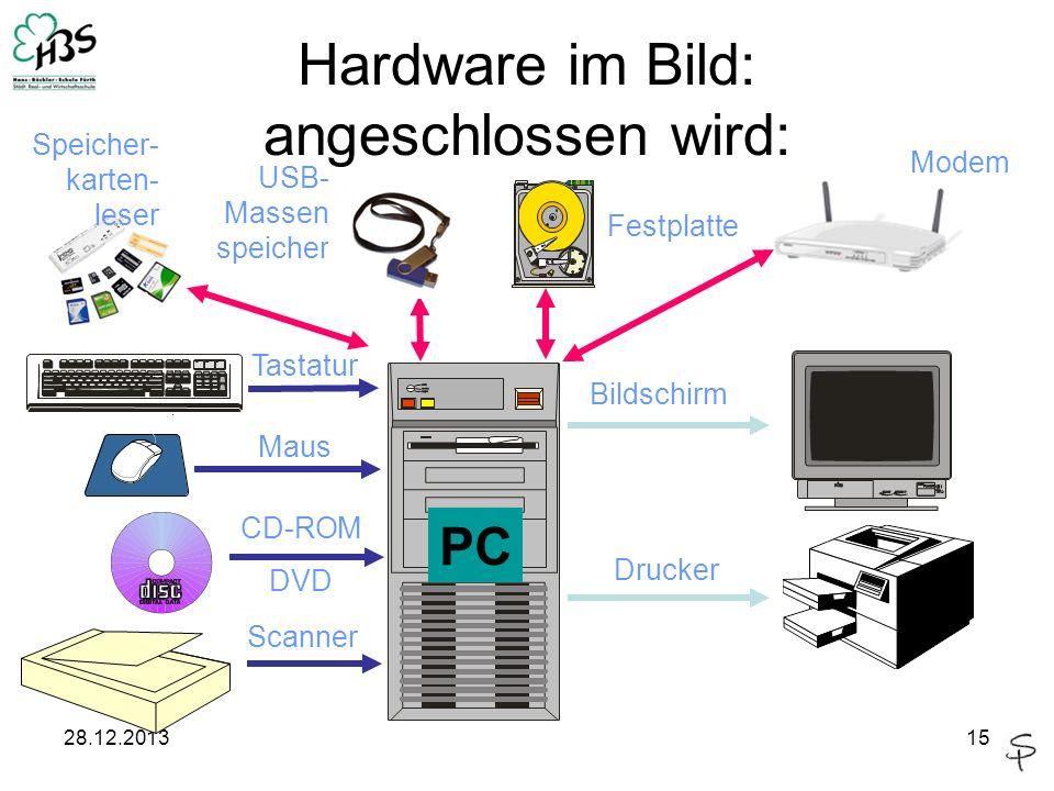 28.12.201315 Bildschirm Drucker Maus Tastatur Scanner CD-ROM DVD Modem Festplatte USB- Massen speicher PC Hardware im Bild: angeschlossen wird: Speich