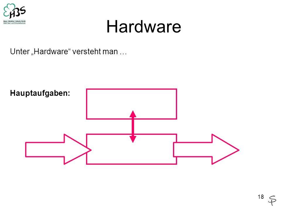 18 Hardware Unter Hardware versteht man … Hauptaufgaben: