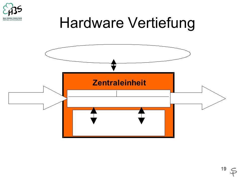 19 Hardware Vertiefung Zentraleinheit