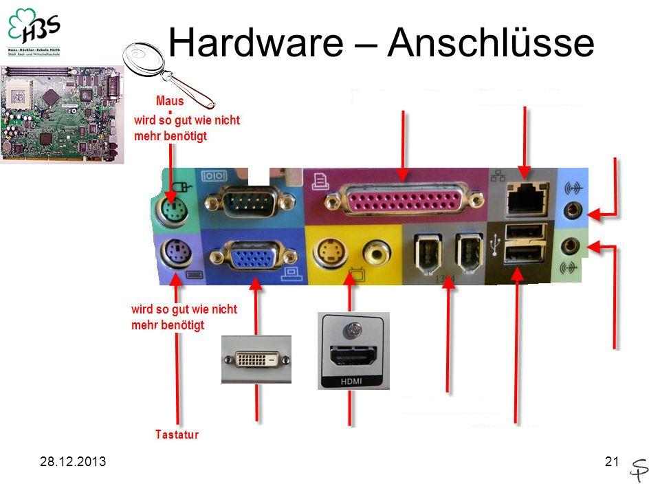 28.12.201321 Hardware – Anschlüsse