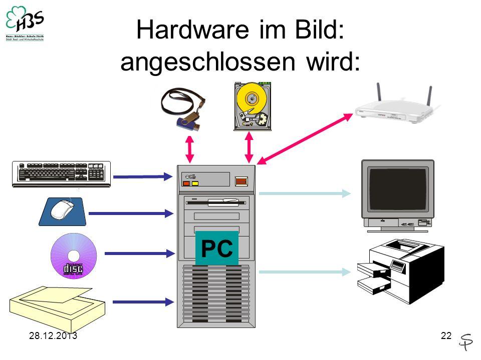 28.12.201322 PC Hardware im Bild: angeschlossen wird: