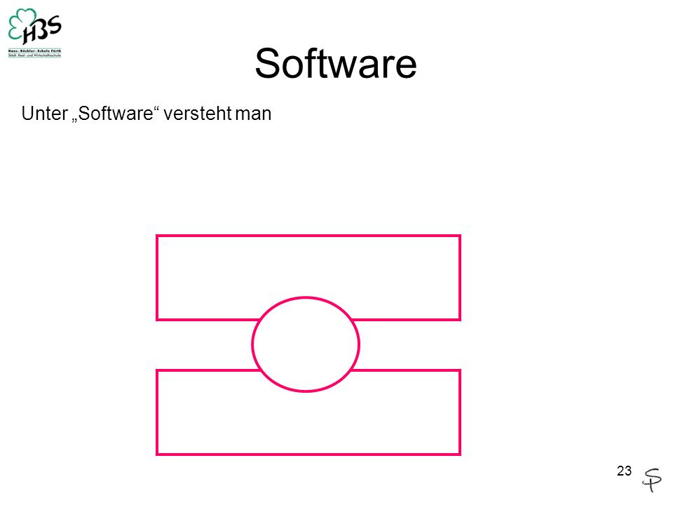 24 Software Softwarearten: