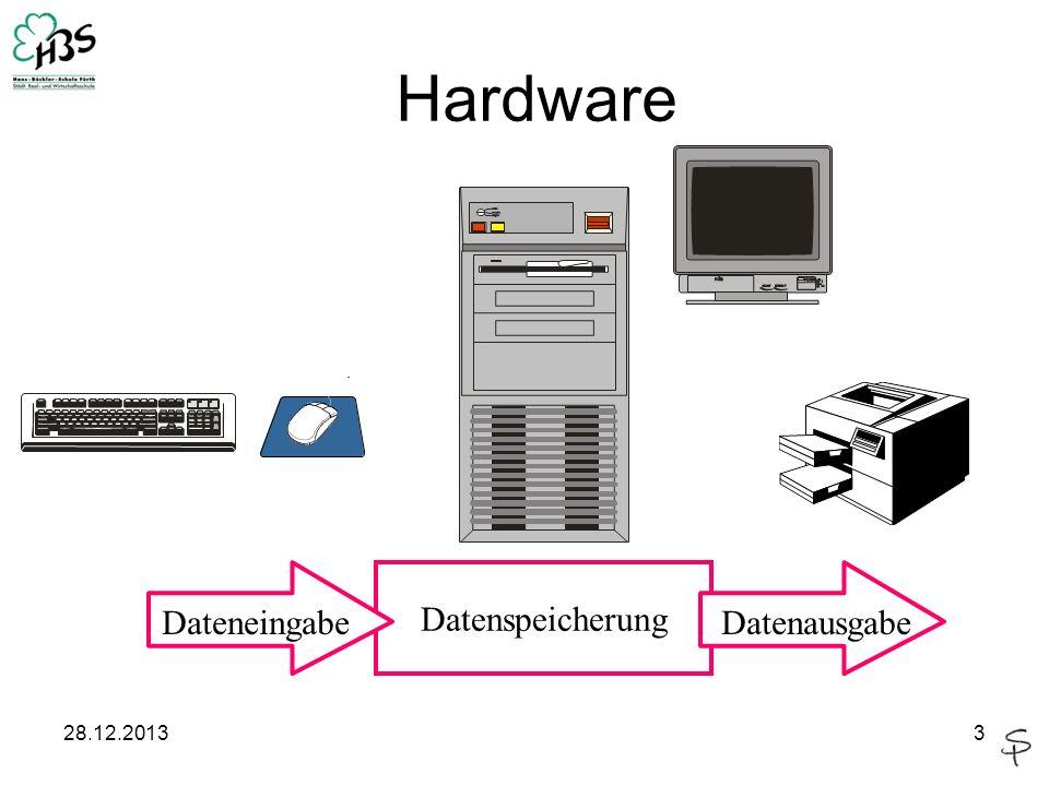 28.12.20133 Hardware Datenspeicherung DateneingabeDatenausgabe