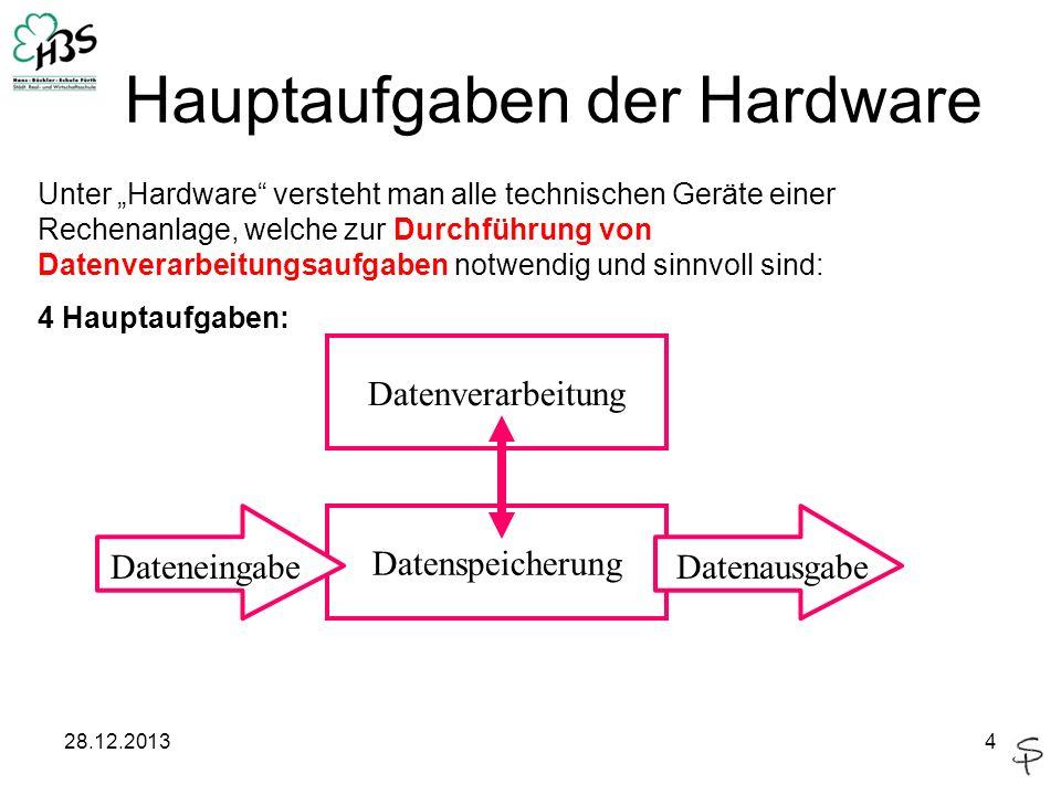 28.12.20134 Hauptaufgaben der Hardware Unter Hardware versteht man alle technischen Geräte einer Rechenanlage, welche zur Durchführung von Datenverarb
