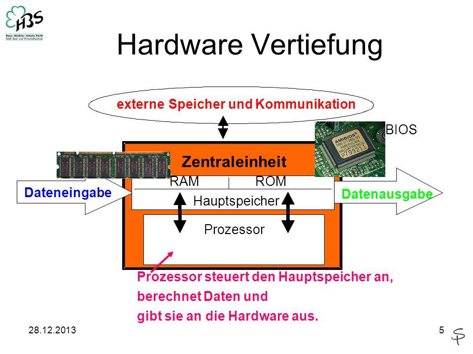 28.12.20135 Hardware Vertiefung Zentraleinheit Prozessor Dateneingabe Datenausgabe Hauptspeicher externeSpeicher undKommunikation RAMROM BIOS Prozesso