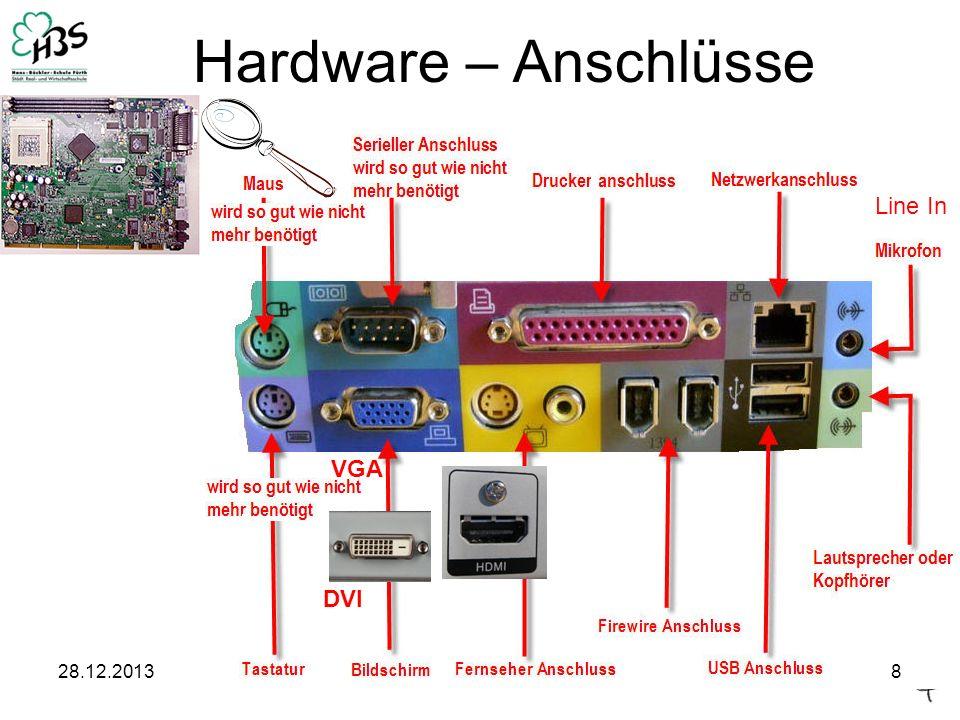 28.12.20138 Hardware – Anschlüsse VGA DVI Line In