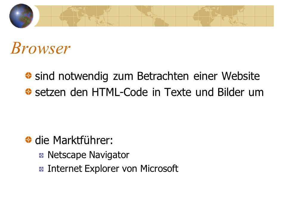 der HTML-Code einer Seite: Demoseite1 Das ist die erste Textseite.
