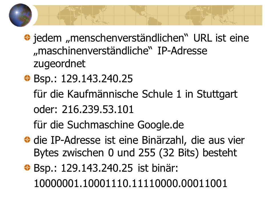 Adressen im Internet http://www.spiegel.de http://www.ks1.s.bw.schule.de Übertragung Seite des www 2.