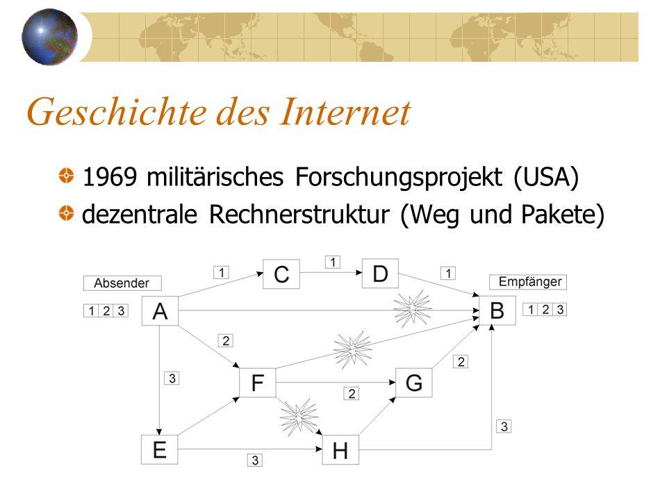 Inhalt: Geschichte des Internet Dienste des Internet Sprache des Internet Adressen im Internet Suchwerkzeuge