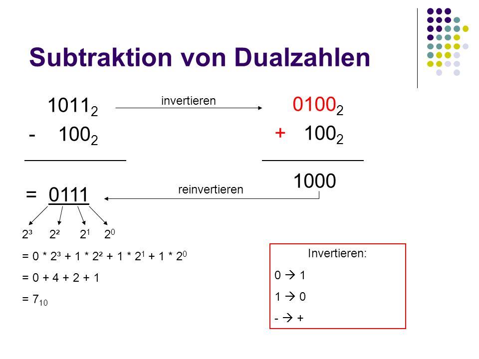 Subtraktion von Dualzahlen 1011 2 - 100 2 invertieren 0100 2 + 100 2 1000 reinvertieren = 0111 2³ 2² 2 1 2 0 = 0 * 2³ + 1 * 2² + 1 * 2 1 + 1 * 2 0 = 0