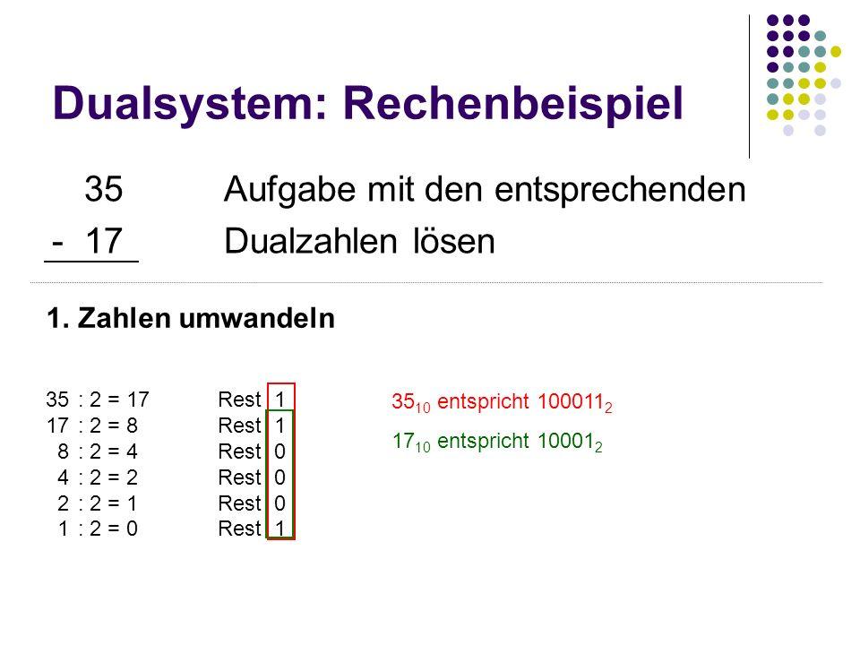 Dualsystem: Rechenbeispiel 35Aufgabe mit den entsprechenden -17Dualzahlen lösen 1.Zahlen umwandeln 35: 2 = 17Rest 1 17: 2 = 8Rest 1 8: 2 = 4Rest 0 4:
