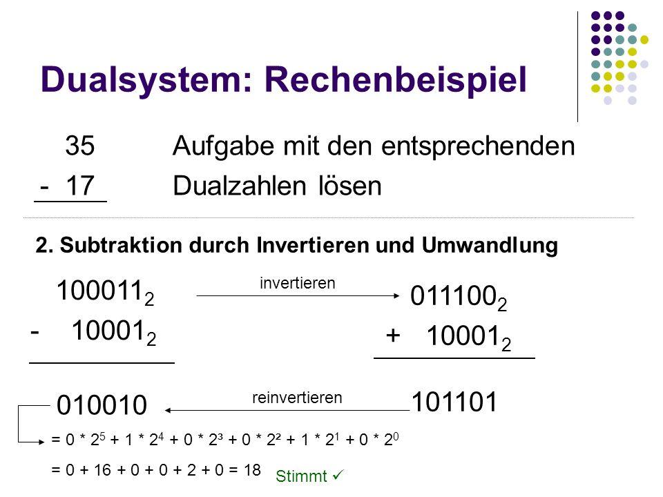Dualsystem: Rechenbeispiel 35Aufgabe mit den entsprechenden -17Dualzahlen lösen 100011 2 - 10001 2 2. Subtraktion durch Invertieren und Umwandlung 011
