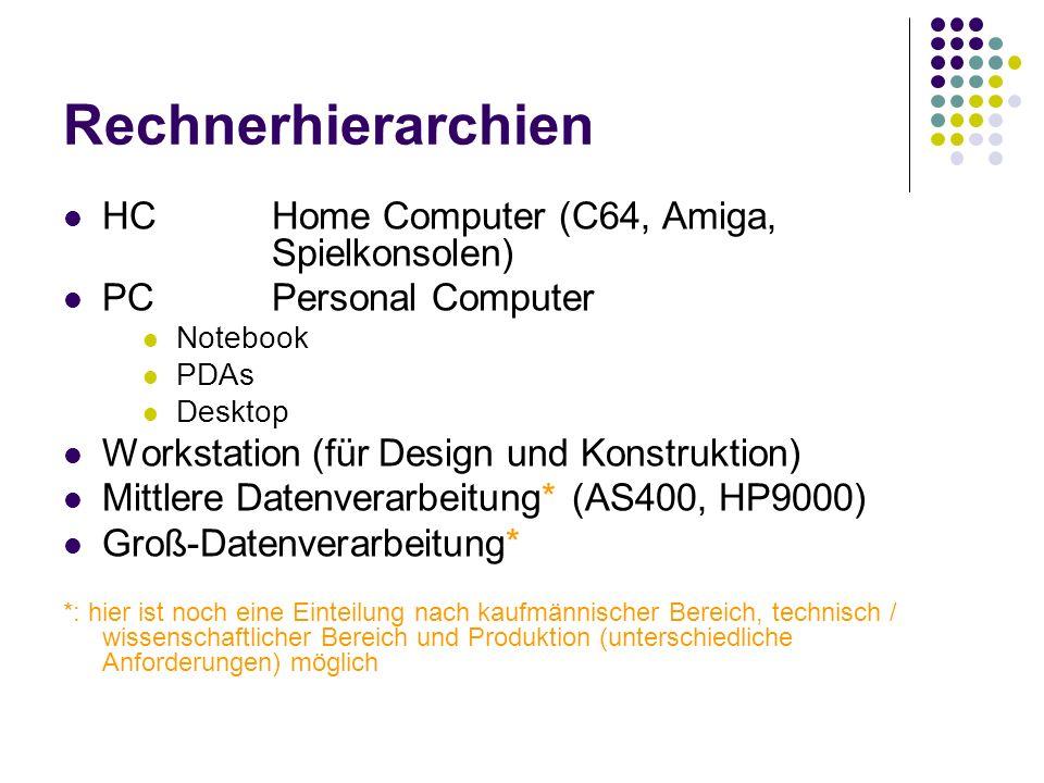 Rechnerhierarchien HCHome Computer (C64, Amiga, Spielkonsolen) PCPersonal Computer Notebook PDAs Desktop Workstation (für Design und Konstruktion) Mit