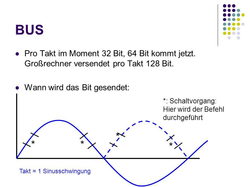 BUS Pro Takt im Moment 32 Bit, 64 Bit kommt jetzt. Großrechner versendet pro Takt 128 Bit. Wann wird das Bit gesendet: ** * * *: Schaltvorgang: Hier w