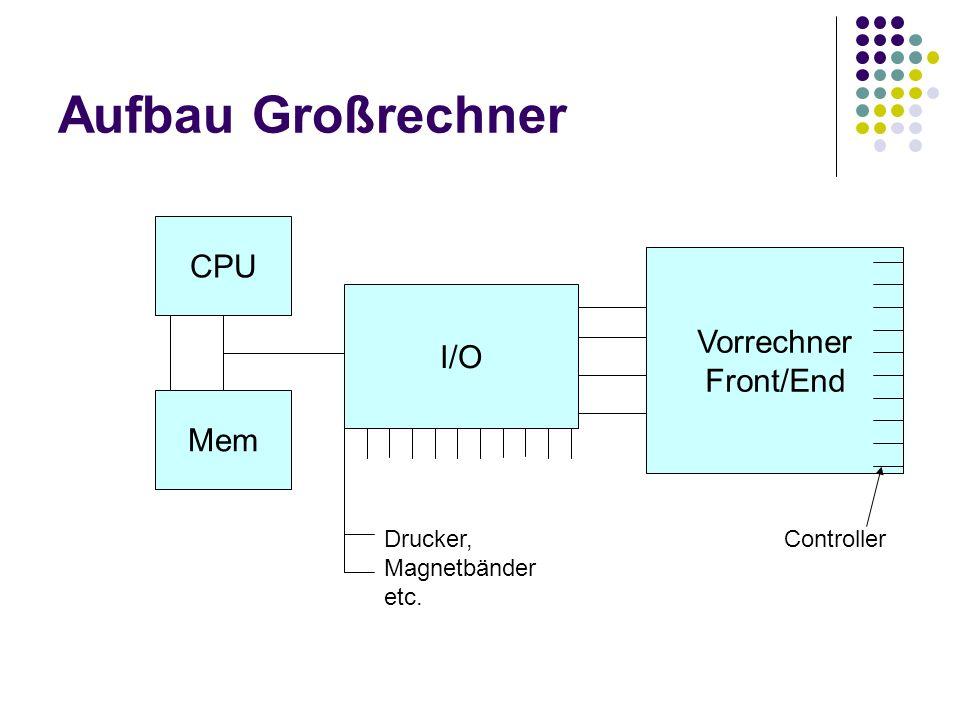 Aufbau Großrechner CPU Mem I/O Vorrechner Front/End Drucker, Magnetbänder etc. Controller