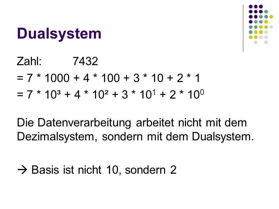 Dualsystem Zahl:7432 = 7 * 1000 + 4 * 100 + 3 * 10 + 2 * 1 = 7 * 10³ + 4 * 10² + 3 * 10 1 + 2 * 10 0 Die Datenverarbeitung arbeitet nicht mit dem Dezi