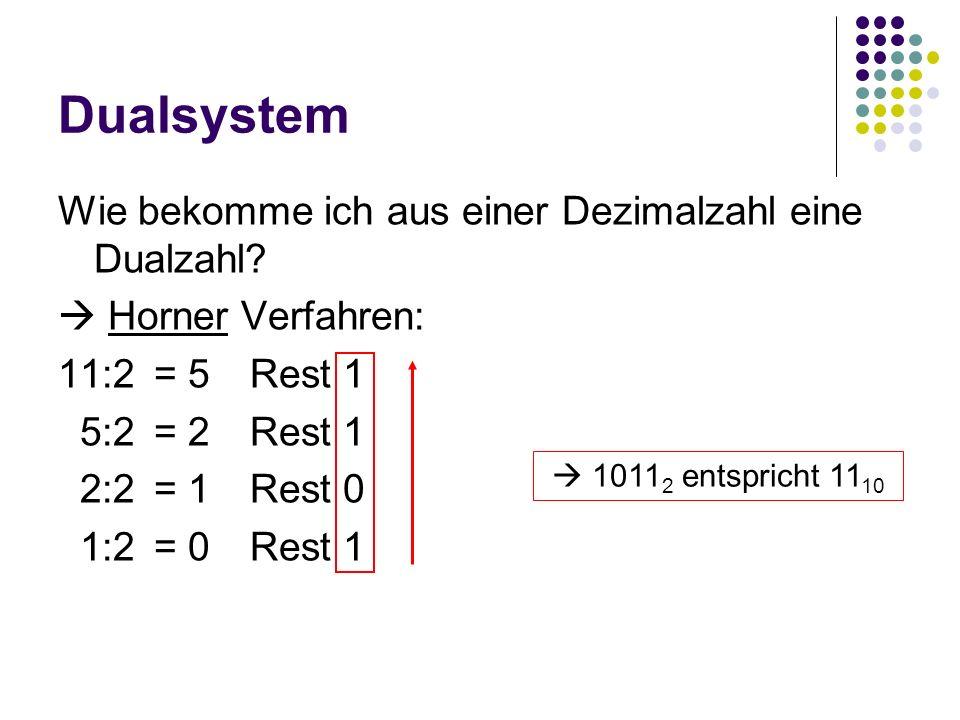 Dualsystem Wie bekomme ich aus einer Dezimalzahl eine Dualzahl? Horner Verfahren: 11:2 = 5Rest 1 5:2= 2Rest 1 2:2= 1Rest 0 1:2= 0Rest 1 1011 2 entspri