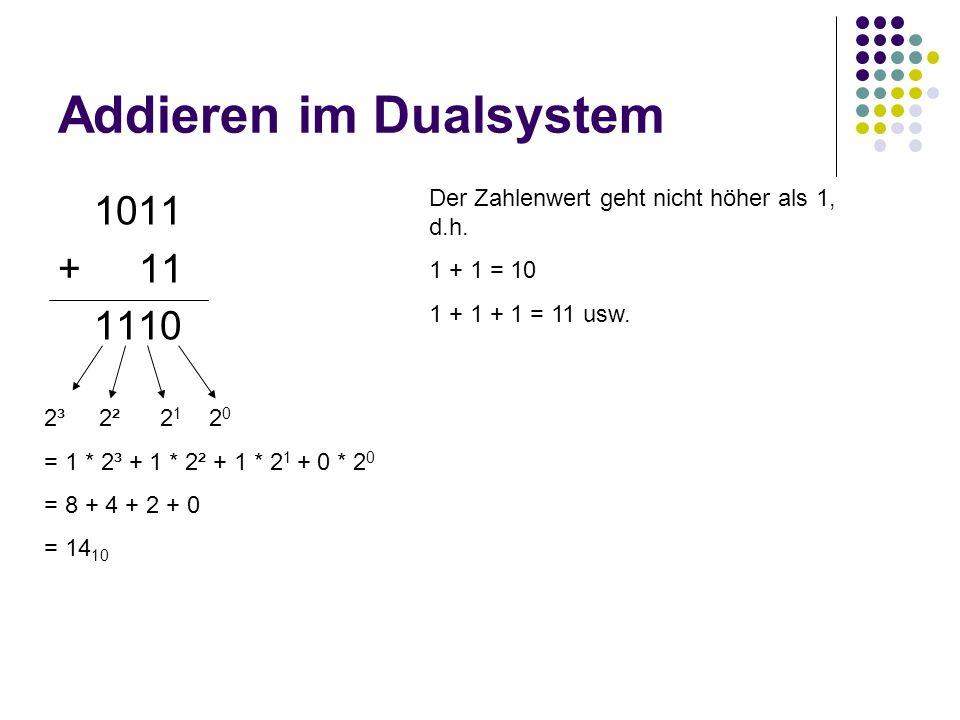 1011 + 11 1110 Addieren im Dualsystem 2³ 2² 2 1 2 0 = 1 * 2³ + 1 * 2² + 1 * 2 1 + 0 * 2 0 = 8 + 4 + 2 + 0 = 14 10 Der Zahlenwert geht nicht höher als