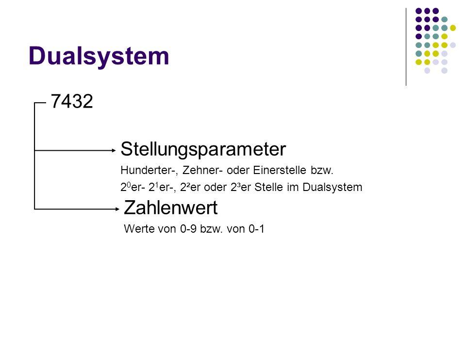 Dualsystem 7432 Stellungsparameter Hunderter-, Zehner- oder Einerstelle bzw. 2 0 er- 2 1 er-, 2²er oder 2³er Stelle im Dualsystem Zahlenwert Werte von